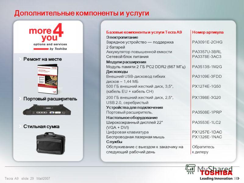 Tecra A9 slide: 28 Maй2007 Дизайн и простота использования Разъем PC Card для 1 платы Type II 1 порт USB 2.0 Сетевой порт 10/100/1000 Gigabit Ethernet Беспроводная сеть (802.11a/b/g/Draft-N) Поддержка стандарта Bluetooth ® 2.0 с EDR (Enhanced Data Ra