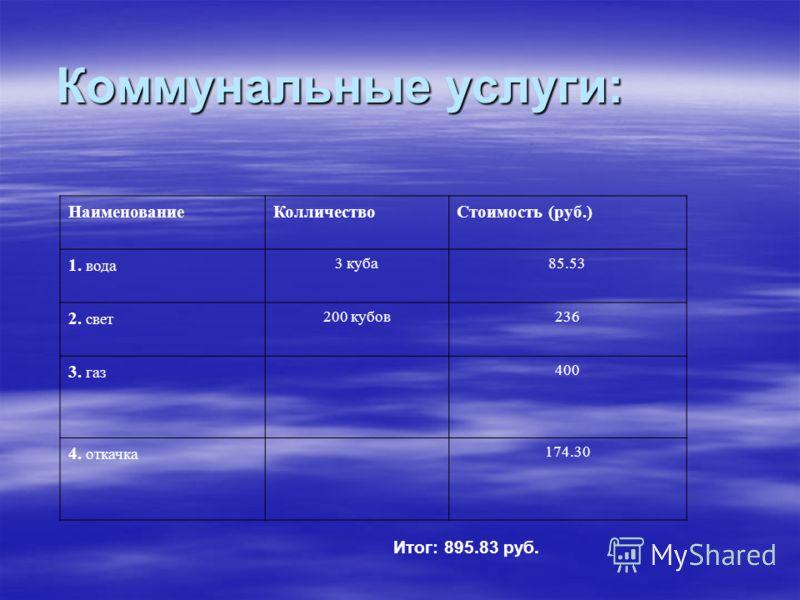 Коммунальные услуги: НаименованиеКолличествоСтоимость (руб.) 1. вода 3 куба85.53 2. свет 200 кубов236 3. газ 400 4. откачка 174.30 Итог: 895.83 руб.