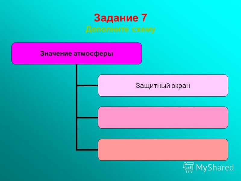 Задание 6 Дополните схему
