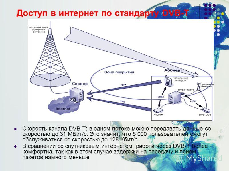 17 Доступ в интернет по стандарту DVB-T Скорость канала DVB-T: в одном потоке можно передавать данные со скоростью до 31 МБит/с. Это значит, что 5 000 пользователей смогут обслуживаться со скоростью до 128 Кбит/с. В сравнении со спутниковым интернето
