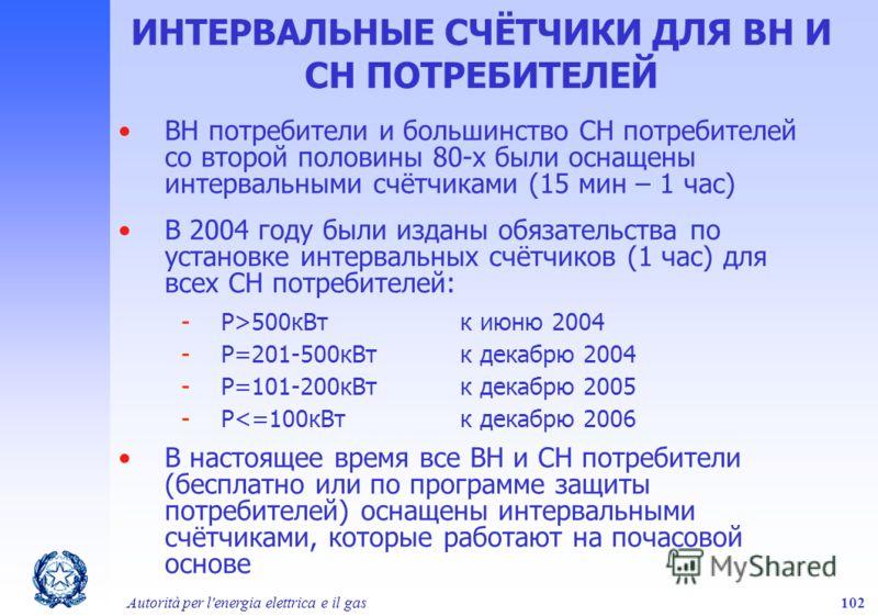 Autorità per l'energia elettrica e il gas102 ИНТЕРВАЛЬНЫЕ СЧЁТЧИКИ ДЛЯ ВН И СН ПОТРЕБИТЕЛЕЙ ВН потребители и большинство СН потребителей со второй половины 80-х были оснащены интервальными счётчиками (15 мин – 1 час) В 2004 году были изданы обязатель