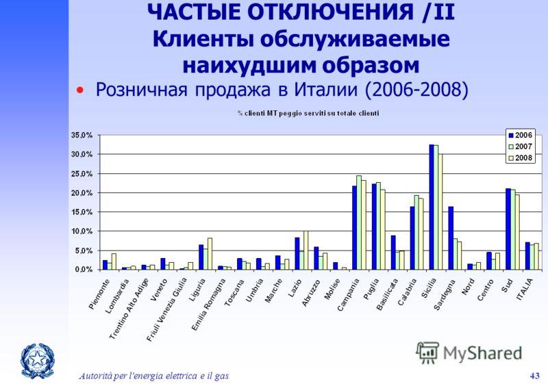 Autorità per l'energia elettrica e il gas43 ЧАСТЫЕ ОТКЛЮЧЕНИЯ /II Клиенты обслуживаемые наихудшим образом Розничная продажа в Италии (2006-2008)