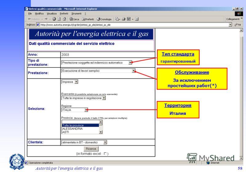 Autorità per l'energia elettrica e il gas58 Тип стандарта гарантированный Обслуживание За исключением простейших работ(*) Территория Италия