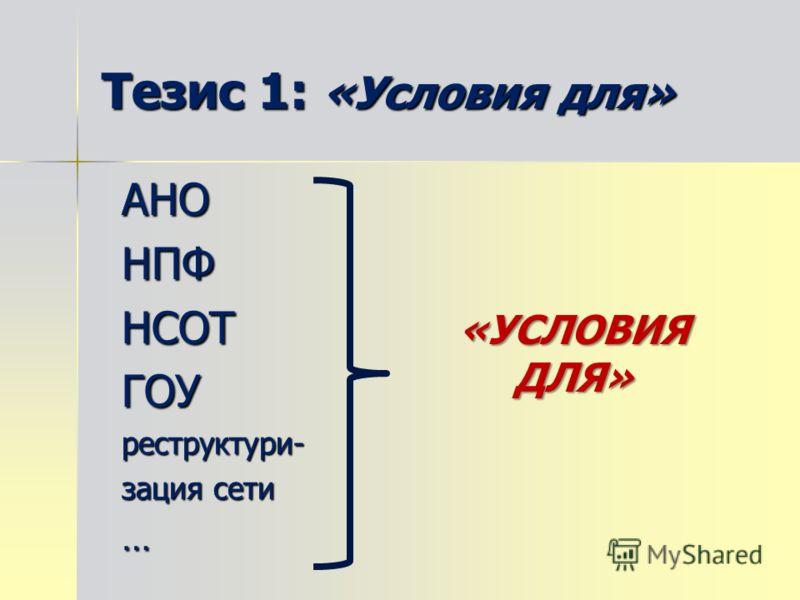 Тезис 1: «Условия для» АНОНПФНСОТГОУреструктури- зация сети … «УСЛОВИЯДЛЯ»