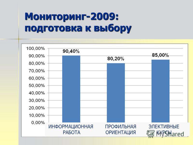 Мониторинг-2009: подготовка к выбору ИНФОРМАЦИОННАЯ РАБОТА ПРОФИЛЬНАЯ ОРИЕНТАЦИЯ ЭЛЕКТИВНЫЕ КУРСЫ