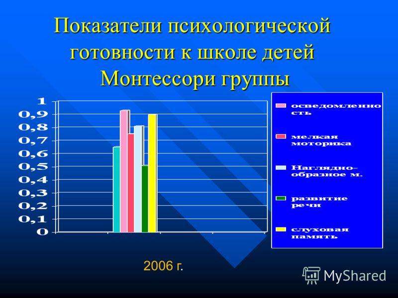 Показатели психологической готовности к школе детей Монтессори группы 2006 г.