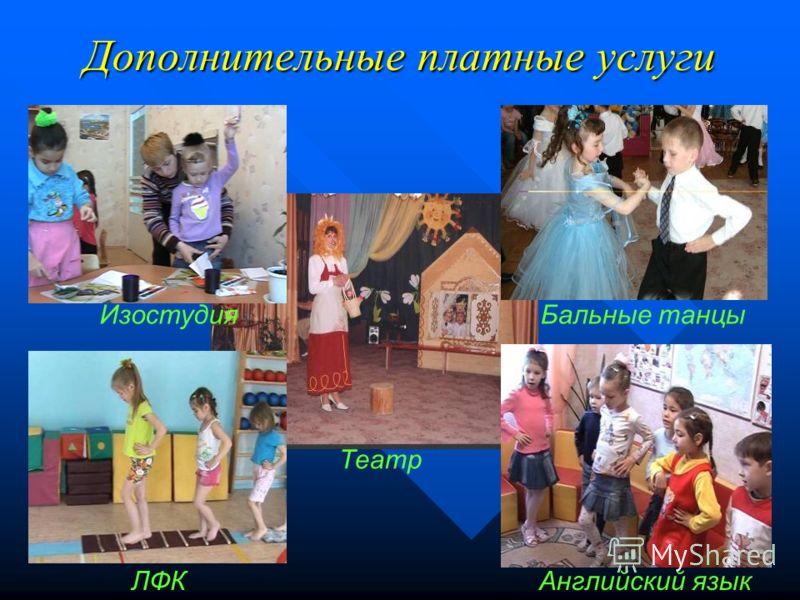 Дополнительные платные услуги Театр ЛФКАнглийский язык Бальные танцыИзостудия