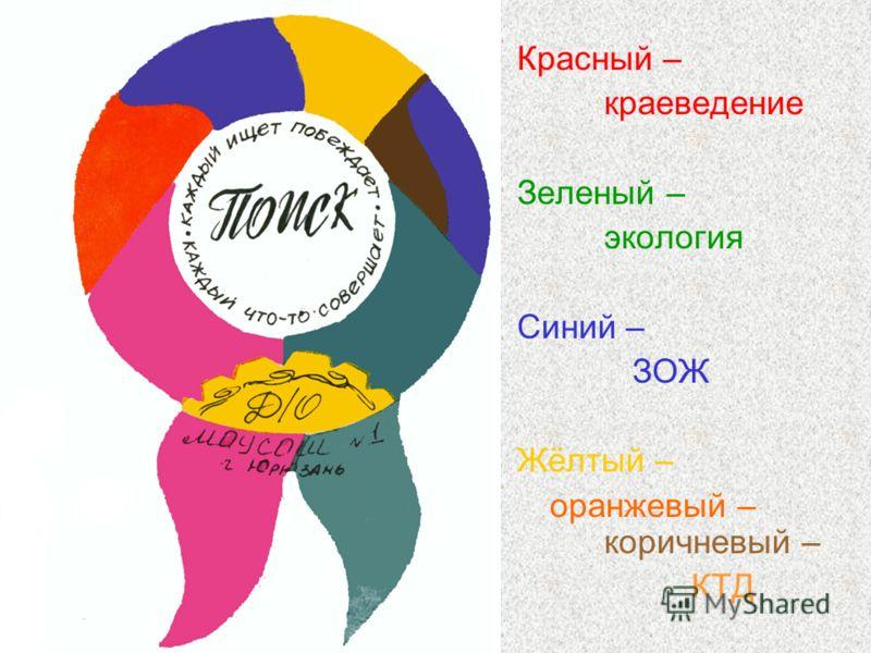 Красный – краеведение Зеленый – экология Синий – ЗОЖ Жёлтый – оранжевый – коричневый – КТД