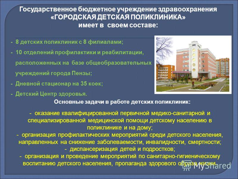 Государственное бюджетное учреждение здравоохранения «ГОРОДСКАЯ ДЕТСКАЯ ПОЛИКЛИНИКА» имеет в своем составе: - 8 детских поликлиник с 8 филиалами; - 10 отделений профилактики и реабилитации, расположенных на базе общеобразовательных учреждений города