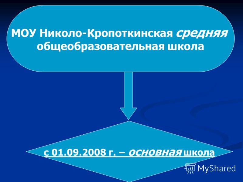 МОУ Николо-Кропоткинская средняя общеобразовательная школа с 01.09.2008 г. – основная школа