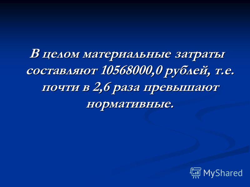 В целом материальные затраты составляют 10568000,0 рублей, т.е. почти в 2,6 раза превышают нормативные. В целом материальные затраты составляют 10568000,0 рублей, т.е. почти в 2,6 раза превышают нормативные.