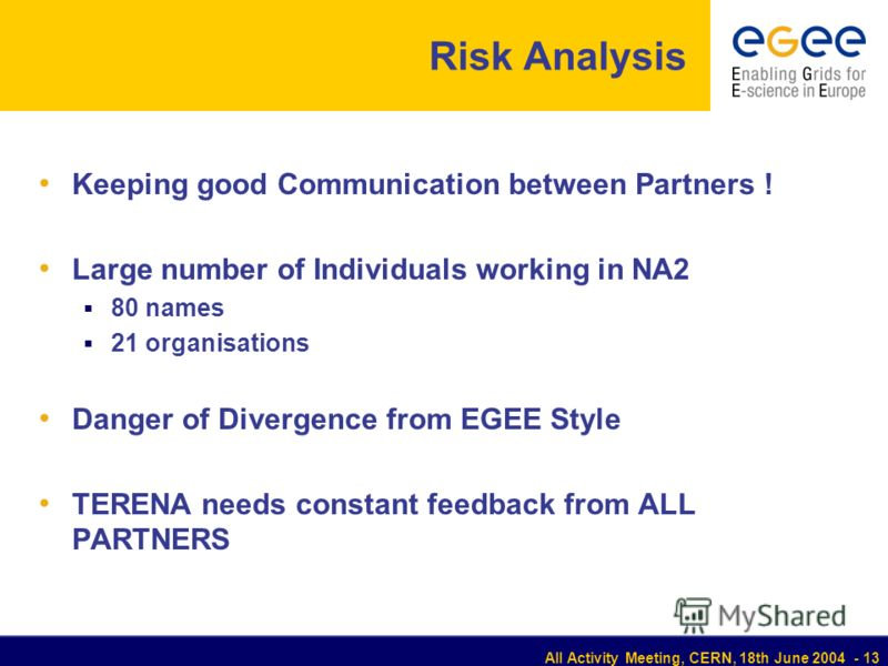 All Activity Meeting, CERN, 18th June 2004 - 13 Risk Analysis Keeping good Communication between Partners ! Large number of Individuals working in NA2 80 names 21 organisations Danger of Divergence from EGEE Style TERENA needs constant feedback from