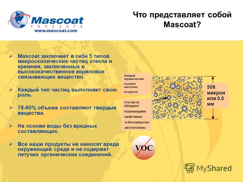 Mascoat заключает в себе 5 типов микроскопических частиц стекла и кремния, заключенных в высококачественное акриловое связывающее вещество. Каждый тип частиц выполняет свою роль. 78-80% объема составляют твердые вещества. На основе воды без вредных с