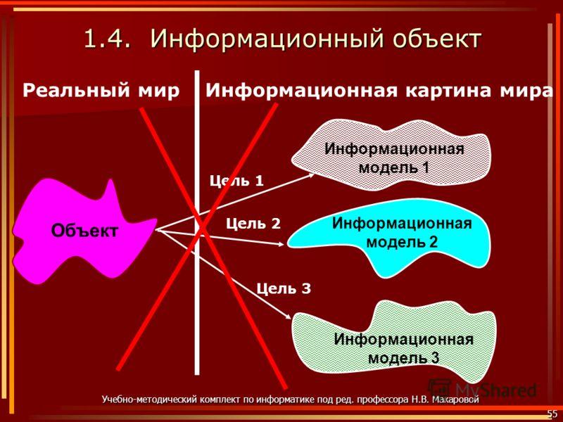 55 Учебно-методический комплект по информатике под ред. профессора Н.В. Макаровой 1.4. Информационный объект Цель 1 Информационная модель 1 Цель 2 Информационная модель 2 Цель 3 Информационная модель 3 Объект Реальный мир Информационная картина мира