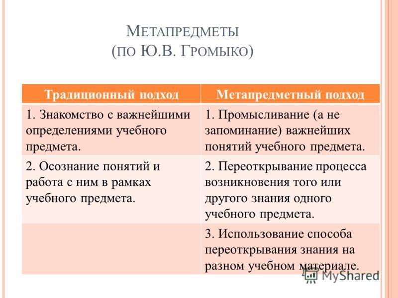 М ЕТАПРЕДМЕТЫ ( ПО Ю.В. Г РОМЫКО ) Традиционный подходМетапредметный подход 1. Знакомство с важнейшими определениями учебного предмета. 1. Промысливание (а не запоминание) важнейших понятий учебного предмета. 2. Осознание понятий и работа с ним в рам