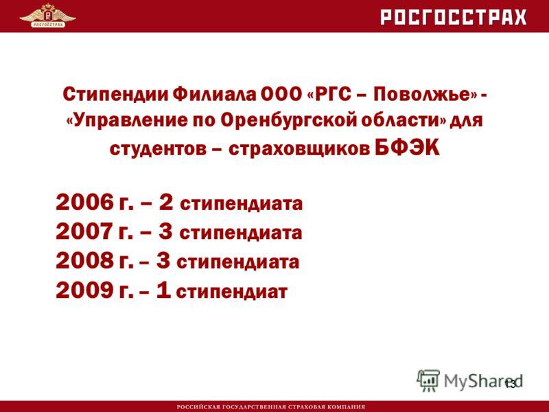 13 Стипендии Филиала ООО «РГС – Поволжье» - «Управление по Оренбургской области» для студентов – страховщиков БФЭК 2006 г. – 2 стипендиата 2007 г. – 3 стипендиата 2008 г. – 3 стипендиата 2009 г. – 1 стипендиат