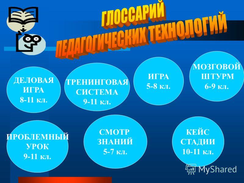ДЕЛОВАЯ ИГРА 8-11 кл. ТРЕНИНГОВАЯ СИСТЕМА 9-11 кл. ИГРА 5-8 кл. МОЗГОВОЙ ШТУРМ 6-9 кл. ПРОБЛЕМНЫЙ УРОК 9-11 кл. СМОТР ЗНАНИЙ 5-7 кл. КЕЙС СТАДИИ 10-11 кл.