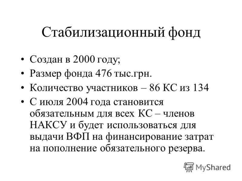 Стабилизационный фонд Создан в 2000 году; Размер фонда 476 тыс.грн. Количество участников – 86 КС из 134 С июля 2004 года становится обязательным для всех КС – членов НАКСУ и будет использоваться для выдачи ВФП на финансирование затрат на пополнение