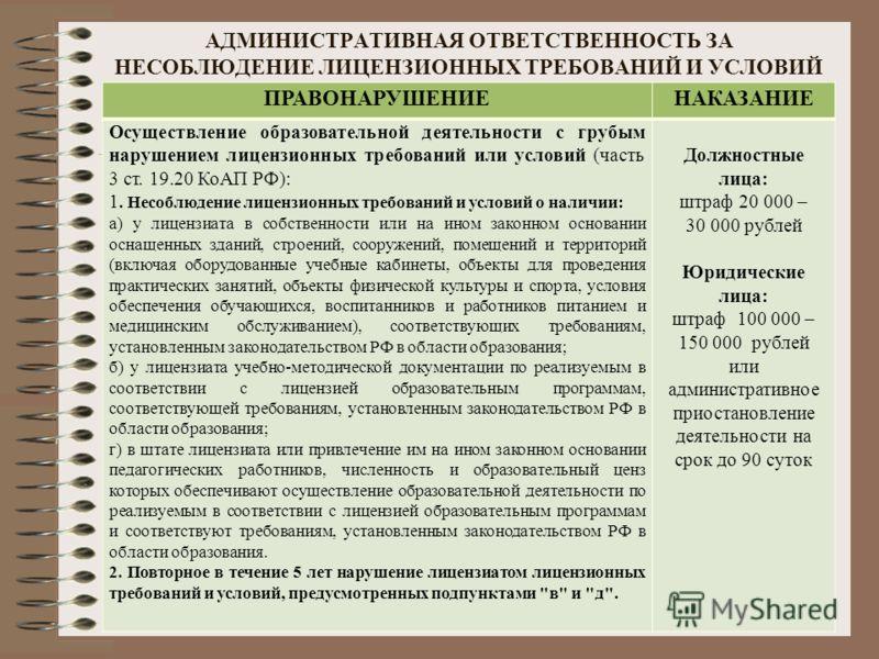 АДМИНИСТРАТИВНАЯ ОТВЕТСТВЕННОСТЬ ЗА НЕСОБЛЮДЕНИЕ ЛИЦЕНЗИОННЫХ ТРЕБОВАНИЙ И УСЛОВИЙ ПРАВОНАРУШЕНИЕНАКАЗАНИЕ Осуществление образовательной деятельности с грубым нарушением лицензионных требований или условий (часть 3 ст. 19.20 КоАП РФ): 1. Несоблюдение