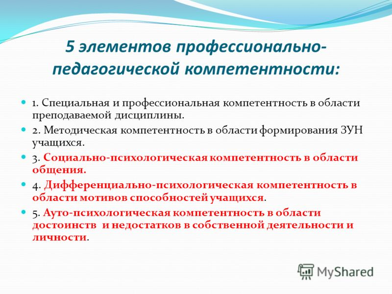 5 элементов профессионально- педагогической компетентности: 1. Специальная и профессиональная компетентность в области преподаваемой дисциплины. 2. Методическая компетентность в области формирования ЗУН учащихся. 3. Социально-психологическая компетен