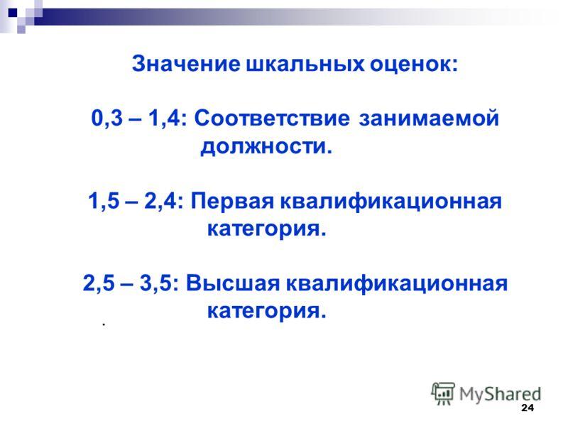 24 Значение шкальных оценок: 0,3 – 1,4: Соответствие занимаемой должности. 1,5 – 2,4: Первая квалификационная категория. 2,5 – 3,5: Высшая квалификационная категория..