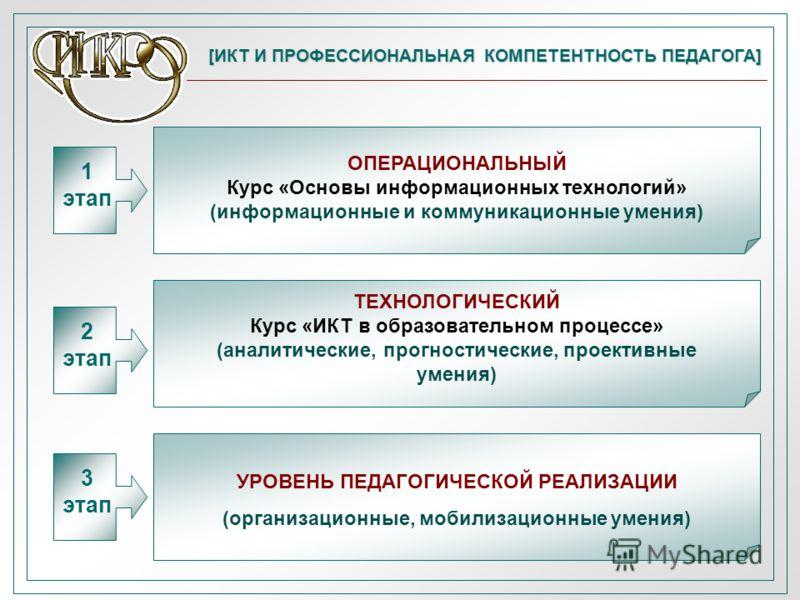 [ИКТ И ПРОФЕССИОНАЛЬНАЯ КОМПЕТЕНТНОСТЬ ПЕДАГОГА] 1 этап ОПЕРАЦИОНАЛЬНЫЙ Курс «Основы информационных технологий» (информационные и коммуникационные умения) 2 этап ТЕХНОЛОГИЧЕСКИЙ Курс «ИКТ в образовательном процессе» (аналитические, прогностические, п