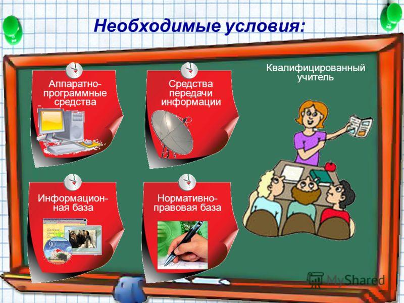 Необходимые условия: Аппаратно- программные средства Средства передачи информации Информацион- ная база Нормативно- правовая база Квалифицированный учитель