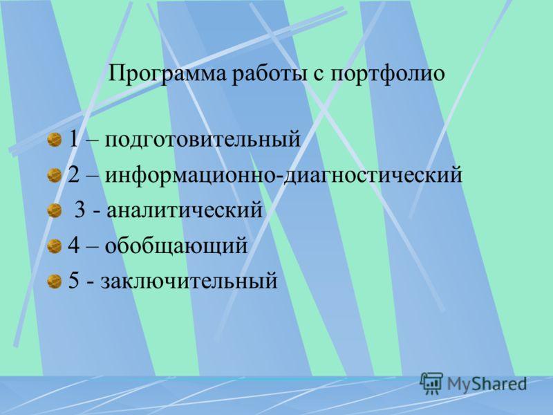 Программа работы с портфолио 1 – подготовительный 2 – информационно-диагностический 3 - аналитический 4 – обобщающий 5 - заключительный