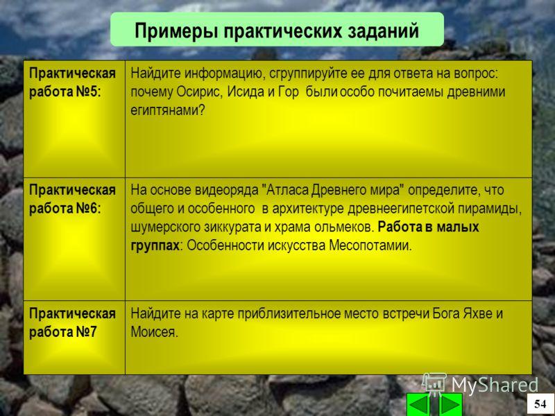 Примеры практических заданий На основе видеоряда
