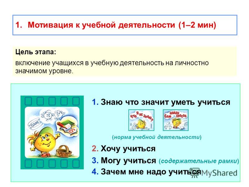 1.Мотивация к учебной деятельности (1–2 мин) Цель этапа: включение учащихся в учебную деятельность на личностно значимом уровне. 1. Знаю что значит уметь учиться (норма учебной деятельности) 2. Хочу учиться 3. Могу учиться (содержательные рамки) 4. З