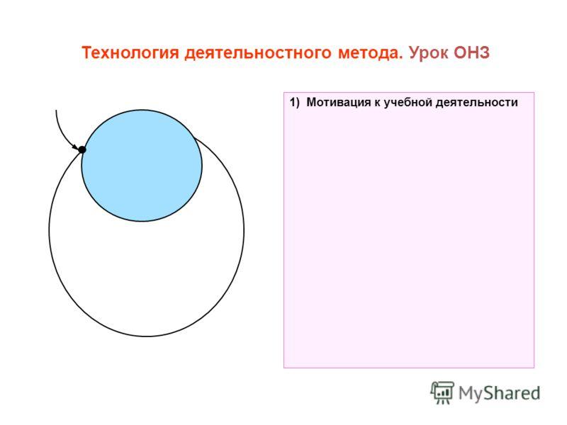 1) Мотивация к учебной деятельности