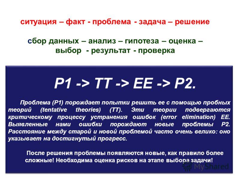 ситуация – факт - проблема - задача – решение сбор данных – анализ – гипотеза – оценка – выбор - результат - проверка P1 -> ТТ -> ЕЕ -> Р2. Проблема (P1) порождает попытки решить ее с помощью пробных теорий (tentative theories) (ТТ). Эти теории подве