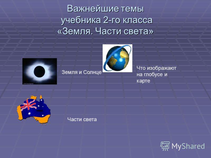 Важнейшие темы учебника 2-го класса «Земля. Части света» Земля и Солнце Что изображают на глобусе и карте Части света