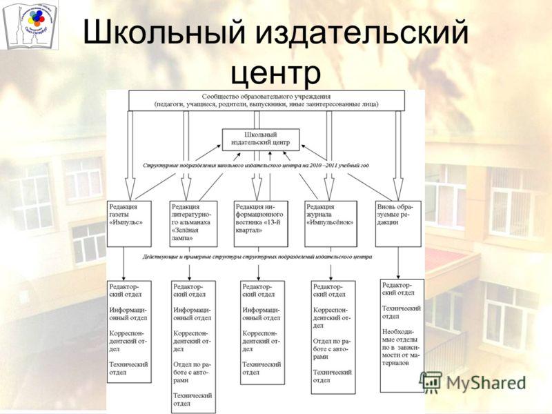 Школьный издательский центр