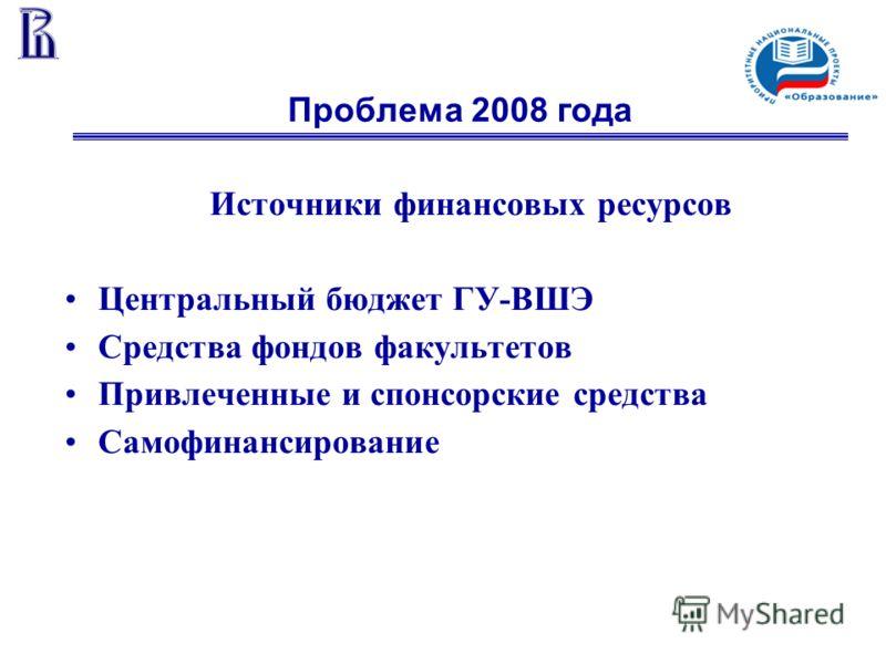Проблема 2008 года Источники финансовых ресурсов Центральный бюджет ГУ-ВШЭ Средства фондов факультетов Привлеченные и спонсорские средства Самофинансирование
