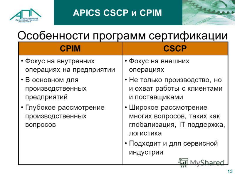 13 APICS CSCP и CPIM CPIMCSCP Фокус на внутренних операциях на предприятии В основном для производственных предприятий Глубокое рассмотрение производственных вопросов Фокус на внешних операциях Не только производство, но и охват работы с клиентами и