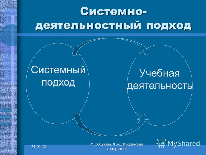 Системно- деятельностный подход Системный подход Учебная деятельность 21.01.12 © Собянина Л.М., Куединский РМЦ, 2012