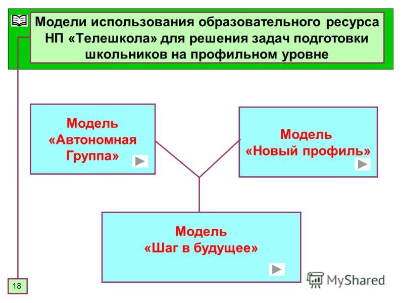18 Модели использования образовательного ресурса НП «Телешкола» для решения задач подготовки школьников на профильном уровне Модель «Автономная Группа» Модель «Новый профиль» Модель «Шаг в будущее»