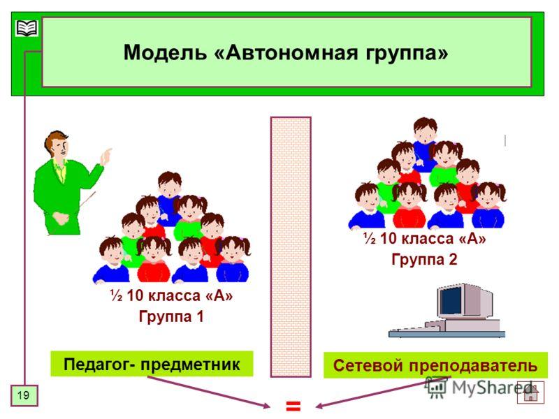 19 Модель «Автономная группа» Педагог- предметник ½ 10 класса «А» Группа 1 ½ 10 класса «А» Группа 2 Сетевой преподаватель =