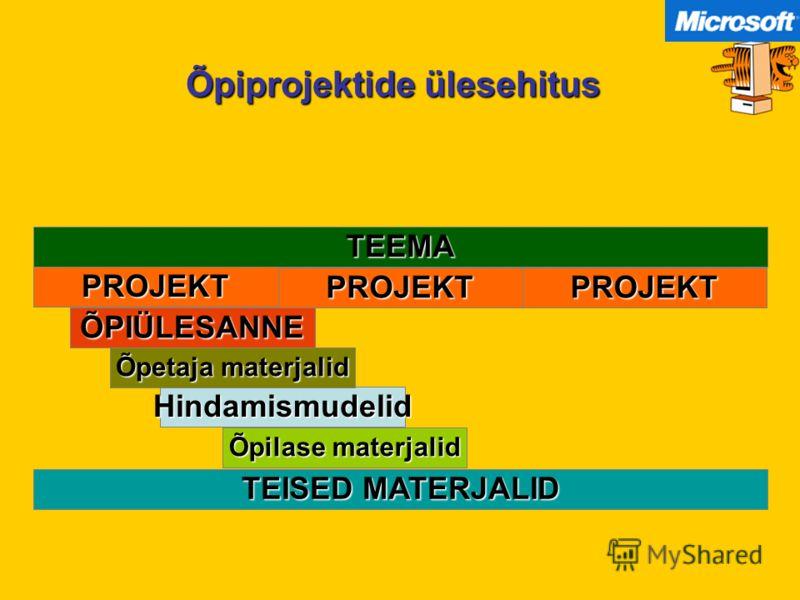 Õpiprojektide ülesehitus TEEMA PROJEKTPROJEKT PROJEKT ÕPIÜLESANNE Hindamismudelid Õpetaja materjalid Õpilase materjalid TEISED MATERJALID