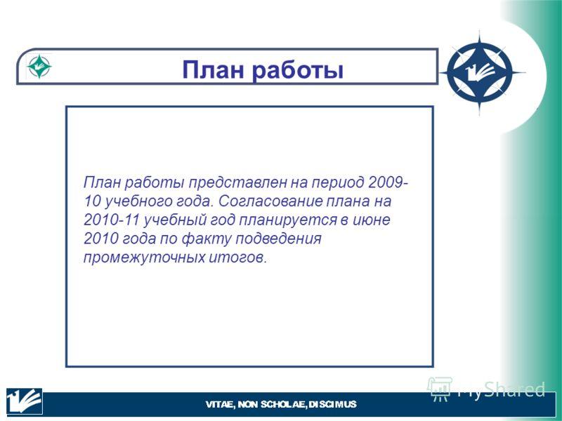 План работы План работы представлен на период 2009- 10 учебного года. Согласование плана на 2010-11 учебный год планируется в июне 2010 года по факту подведения промежуточных итогов.