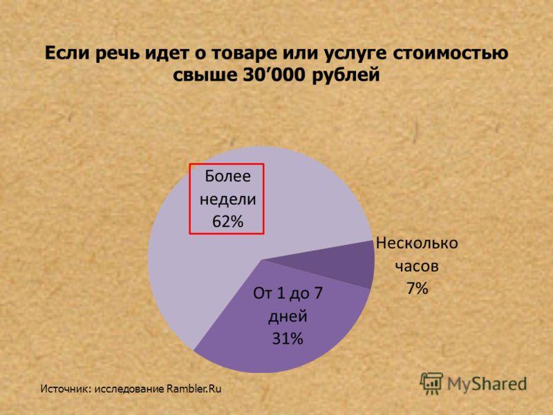 Если речь идет о товаре или услуге стоимостью свыше 30000 рублей