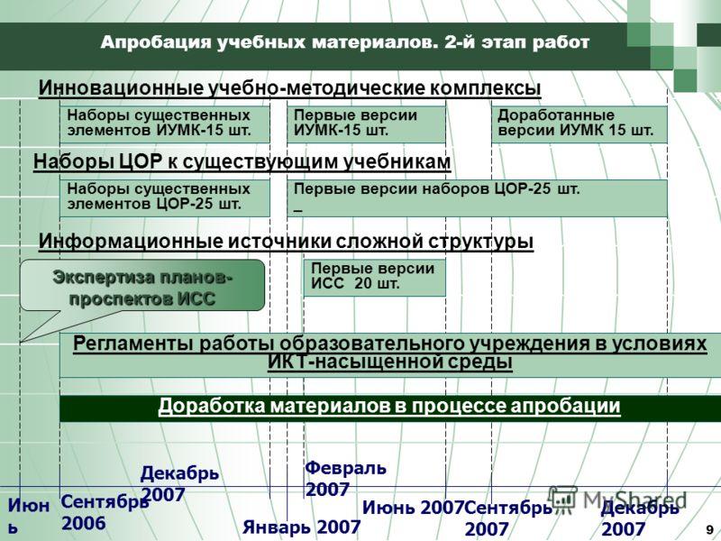 9 Сентябрь 2006 Январь 2007 Инновационные учебно-методические комплексы Июнь 2007 Апробация учебных материалов. 2-й этап работ Наборы существенных элементов ИУМК-15 шт. Первые версии ИУМК-15 шт. Сентябрь 2007 Доработанные версии ИУМК 15 шт. Декабрь 2