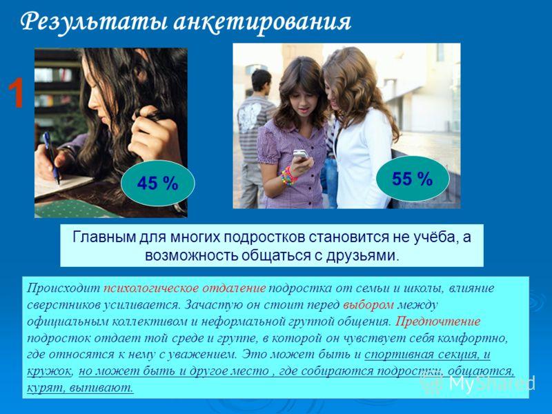 1 Главным для многих подростков становится не учёба, а возможность общаться с друзьями. Результаты анкетирования Происходит психологическое отдаление подростка от семьи и школы, влияние сверстников усиливается. Зачастую он стоит перед выбором между о