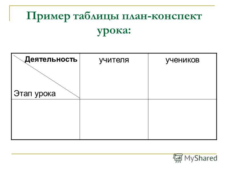 Пример таблицы план-конспект урока: Деятельность Этап урока учителяучеников