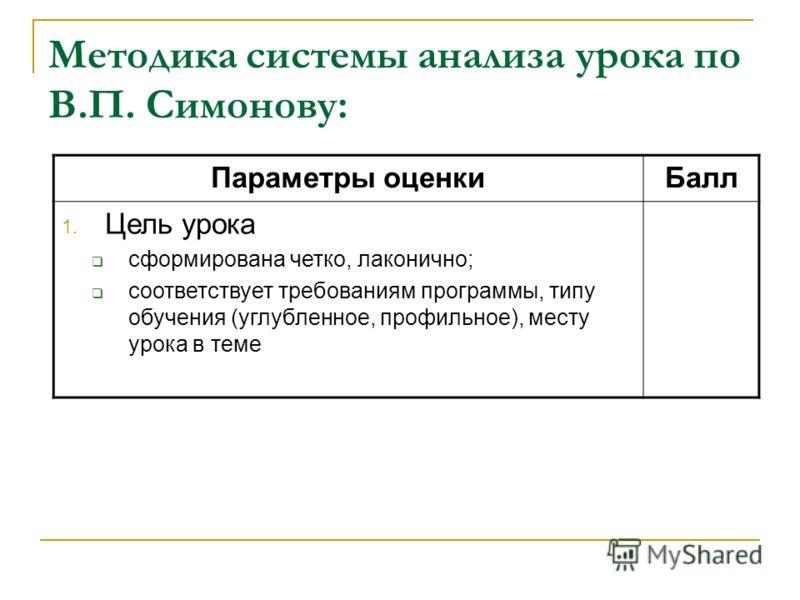 Методика системы анализа урока по В.П. Симонову: Параметры оценкиБалл 1. Цель урока сформирована четко, лаконично; соответствует требованиям программы, типу обучения (углубленное, профильное), месту урока в теме