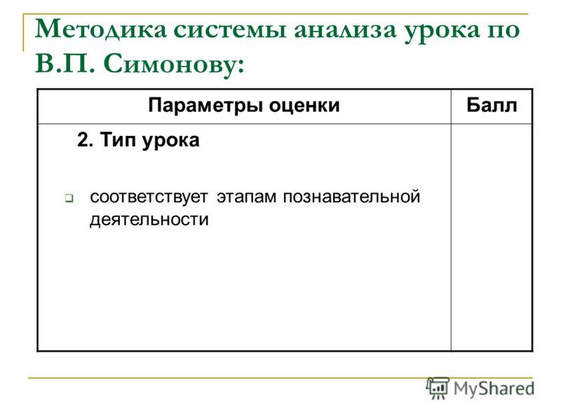 Методика системы анализа урока по В.П. Симонову: Параметры оценкиБалл 2. Тип урока соответствует этапам познавательной деятельности