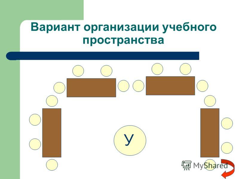 Вариант организации учебного пространства У