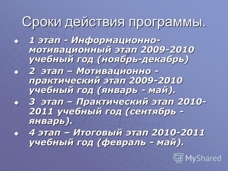 Сроки действия программы. 1 этап - Информационно- мотивационный этап 2009-2010 учебный год (ноябрь-декабрь) 1 этап - Информационно- мотивационный этап 2009-2010 учебный год (ноябрь-декабрь) 2 этап – Мотивационно - практический этап 2009-2010 учебный
