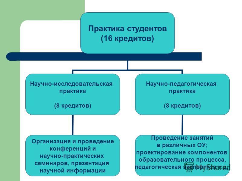информация о формировании здорового образа жизни
